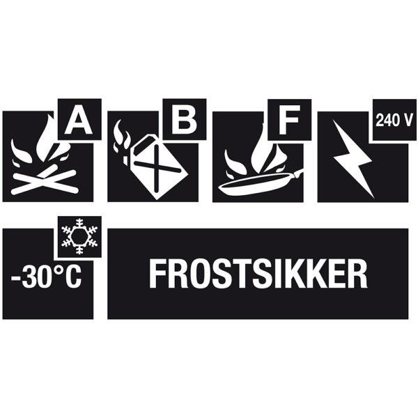 110 Multipro symboler A B LYN F frost