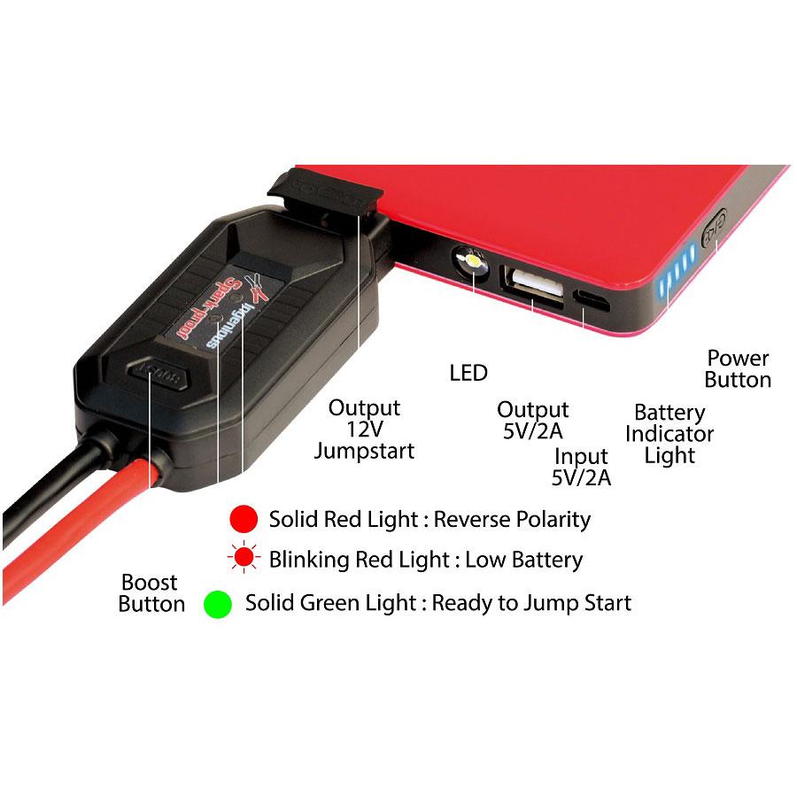 AMG6S nødbatteri / powerbank bruksanvisning
