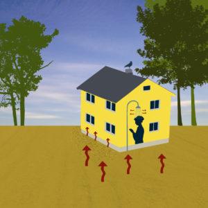 Radonkilder - bilde: Statens strålevern/Monica Egeli